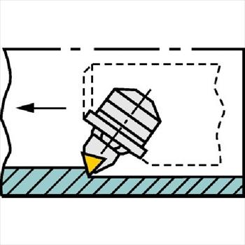 サンドビック(株)コロマントカンパニー SANDVIK サンドビック T-Max Uファインボーリングユニット [ L148C331102 ]