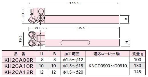 滚花小直径密封) (冲模 KH2CA12R 超级刀具