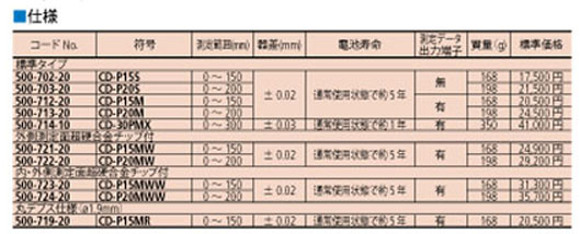 MITUTOYO游标卡尺ABS kurantopurufukyaripa CD-P15S