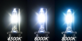 EXCEED HIGH POWER 45W SERIES CONVERSION KIT シングルタイプ 8000K bule