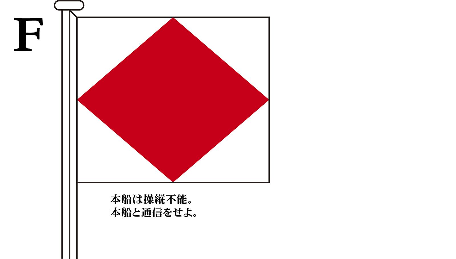 国際信号旗 文字旗 Alphabetical Flags【F】[3巾 中型:131×162cm・アクリル]