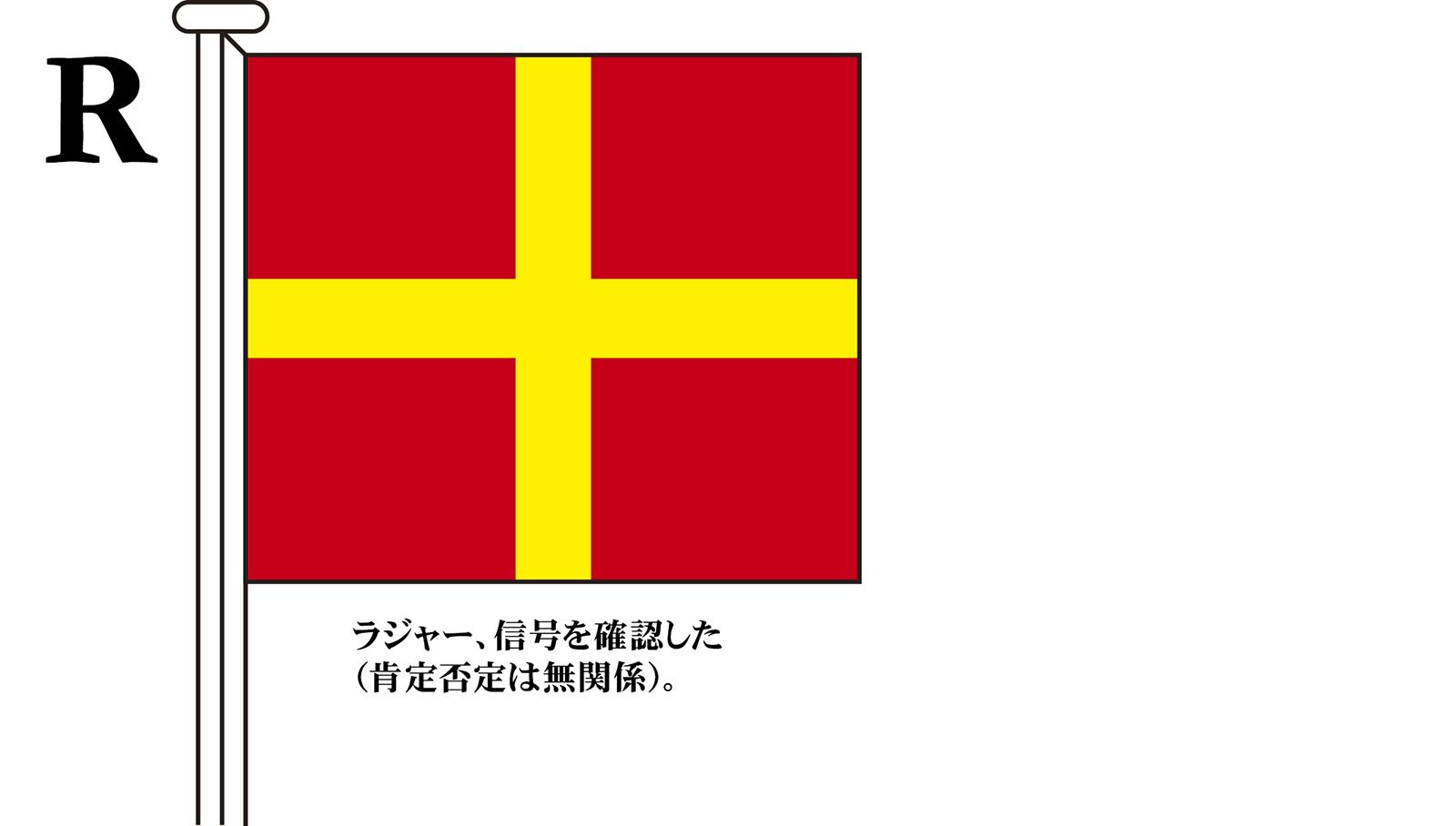 国際信号旗 文字旗 Alphabetical Flags【R】[3巾 中型:131×162cm・アクリル]