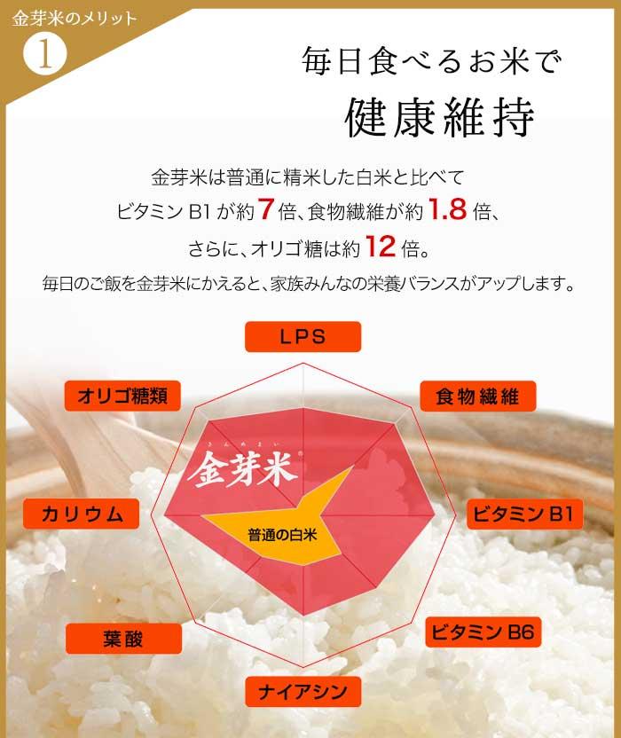 タニタ食堂の金芽米9kg【4.5kg×2袋・送料込】【30年産】※BG無洗米・LPS(リポポリサッカライド)が豊富(きんめまい・お米)