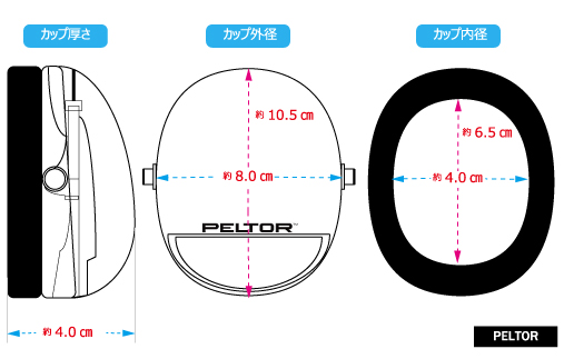 Trans style rakuten global market ear muffs h515 bullseye black ear muffs h515 bullseye black acoustic noise values nrr21db perth peltor foldable headband type ccuart Choice Image