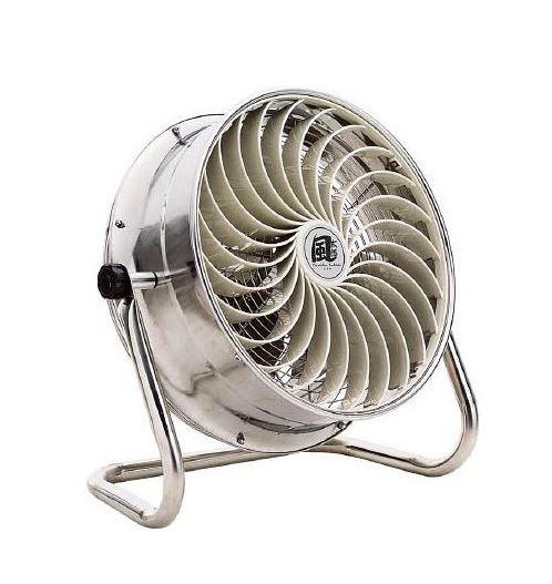 ナカトミ 35cm 循環送風機  SUS  ステン 風太郎 単相100V CV-3510S 代引き不可 直送品