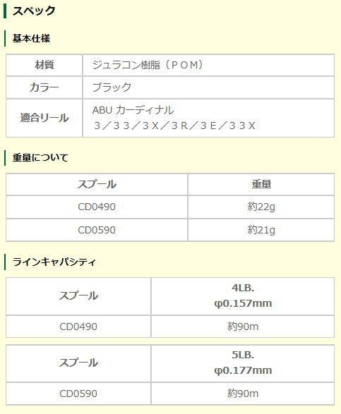 アベイルABU カーディナル 3シリーズ用 浅溝スプール【CD0590R】【新型】