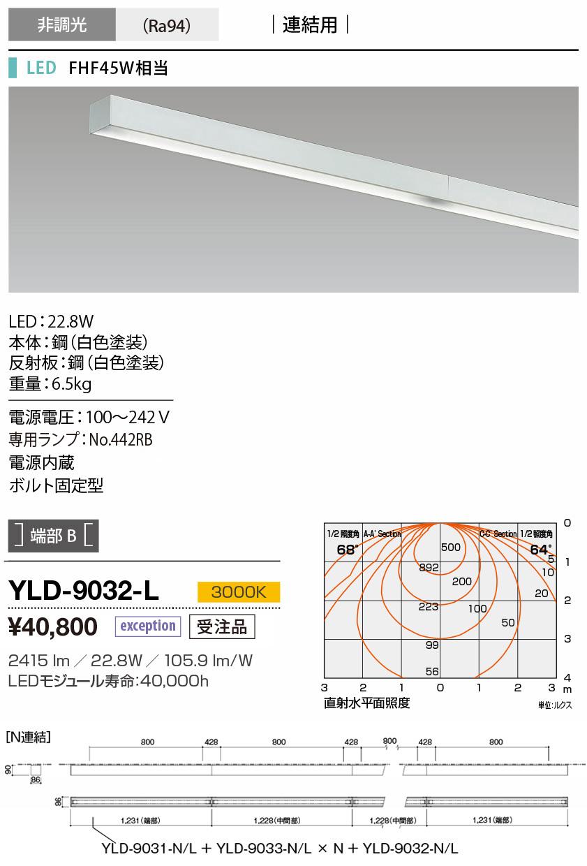 YLD-9032-L 山田照明 照明器具 LED一体型ベースライト クロスセクション86 非調光 シーリングタイプ FHF32W相当 端部B 電球色