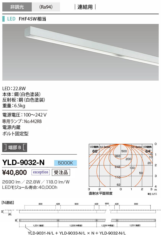 YLD-9032-N 山田照明 照明器具 LED一体型ベースライト クロスセクション86 非調光 シーリングタイプ FHF32W相当 端部B 昼白色
