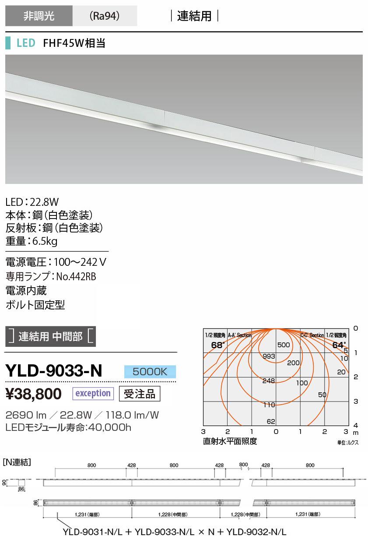 YLD-9033-N 山田照明 照明器具 LED一体型ベースライト クロスセクション86 非調光 シーリングタイプ FHF32W相当 連結用中間部 昼白色