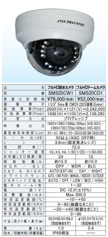 DXデルカテック ハイビジョンみまもりシステムフルHDドームカメラ 220万画素 デジタルズーム32倍 屋内用SMS20CD1