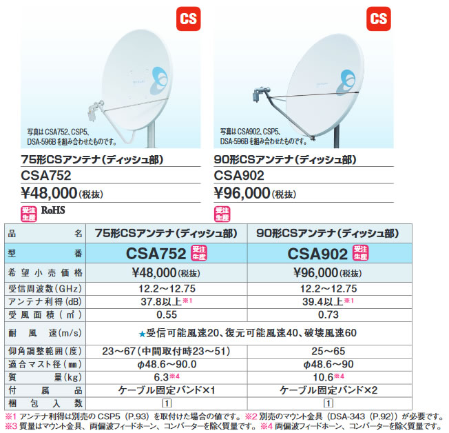 ●CSA752 DXアンテナ 共同受信用CSアンテナ 75形ディッシュ部