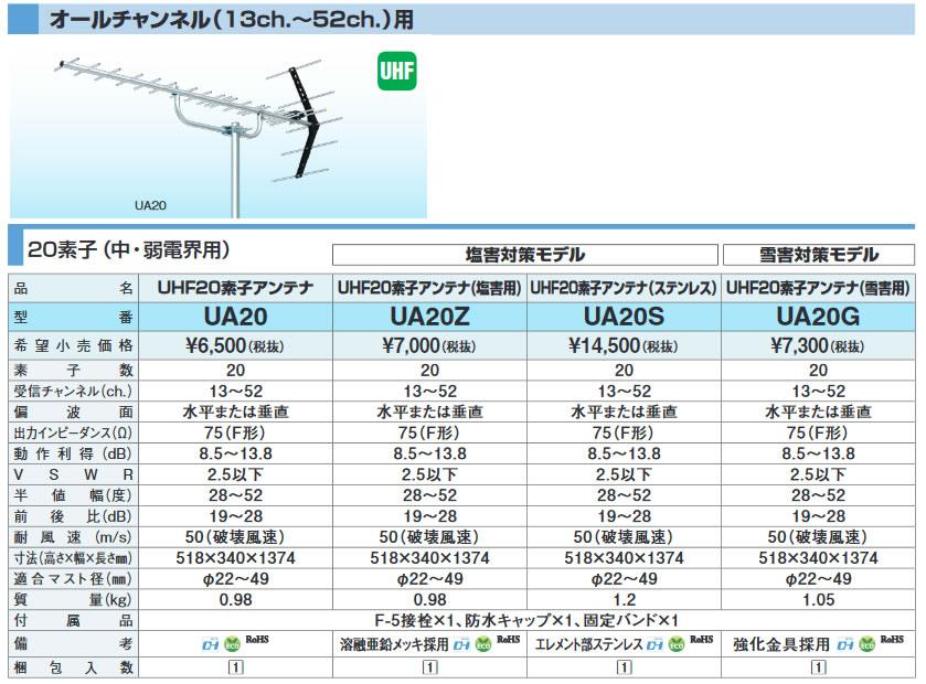 UA20S DXアンテナ 家庭用UHFアンテナ オールチャンネル(13ch.~52ch.)用 UHF20素子アンテナ(ステンレス) 中・弱電界用