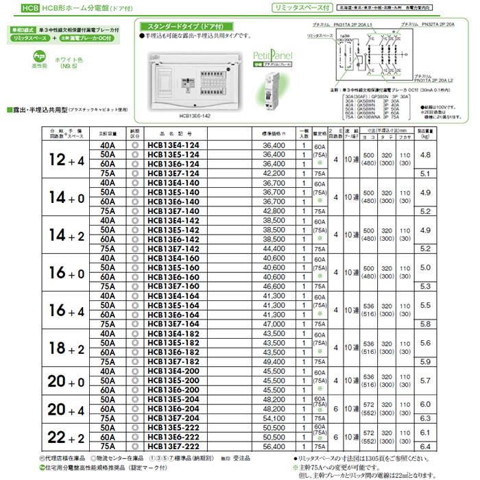 HCB13E5-200 日東工業 ホーム分電盤 HCB形ホーム分電盤 ドア付 リミッタスペース付 スタンダードタイプ 露出・半埋込共用型 主幹3P50A 分岐20+0