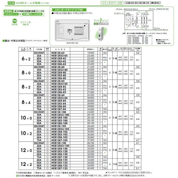 HCB13E6-62 日東工業 ホーム分電盤 HCB形ホーム分電盤 ドア付 リミッタスペース付 スタンダードタイプ 露出・半埋込共用型 主幹3P60A 分岐6+2