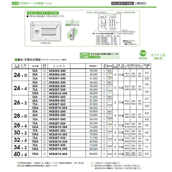 HCB3E10-262 日東工業 ホーム分電盤 HCB形ホーム分電盤 ドア付 リミッタスペースなし スタンダードタイプ 露出・半埋込共用型 主幹3P100A 分岐26+2