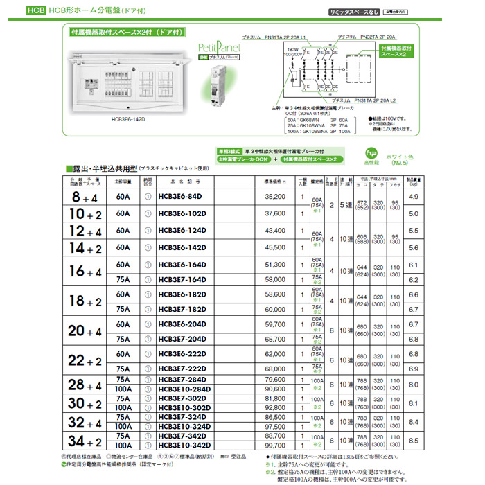HCB3E6-142D 日東工業 ホーム分電盤 HCB形ホーム分電盤 ドア付 リミッタスペースなし 付属機器取付スペース×2付 露出・半埋込共用型 主幹3P60A 分岐14+2