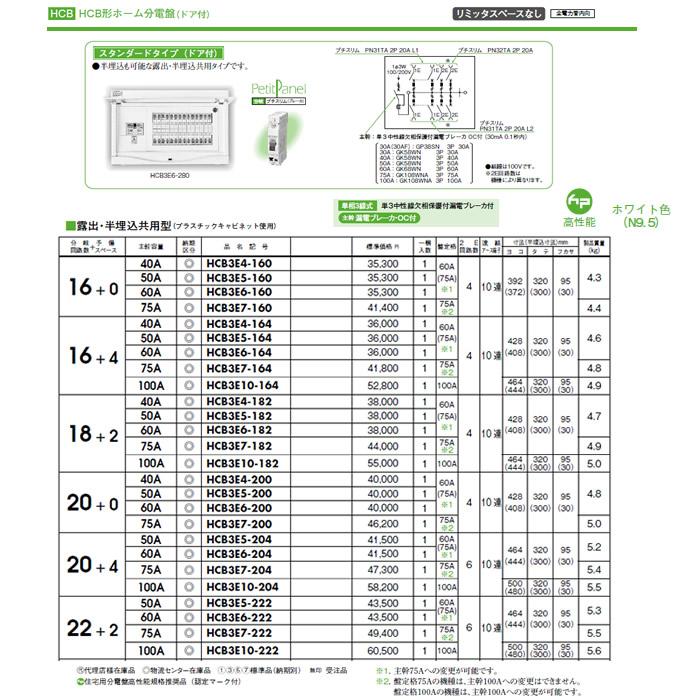 HCB3E7-200 日東工業 ホーム分電盤 HCB形ホーム分電盤 ドア付 リミッタスペースなし スタンダードタイプ 露出・半埋込共用型 主幹3P75A 分岐20+0