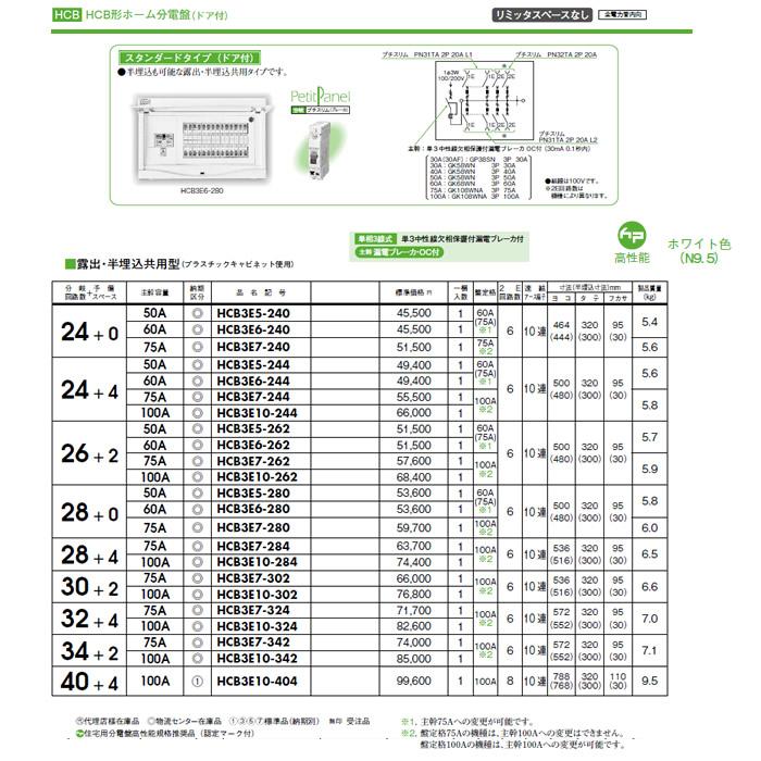 HCB3E7-240 日東工業 ホーム分電盤 HCB形ホーム分電盤 ドア付 リミッタスペースなし スタンダードタイプ 露出・半埋込共用型 主幹3P75A 分岐24+0