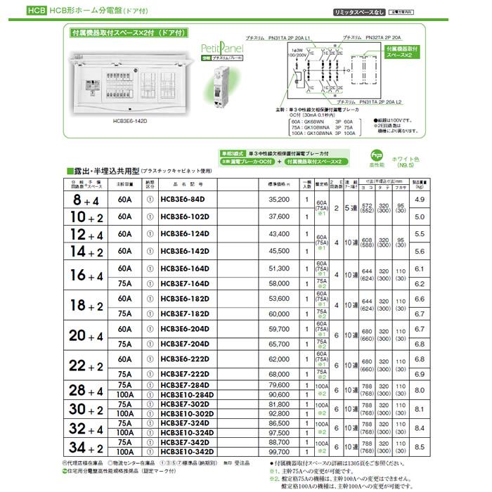 HCB3E7-284D 日東工業 ホーム分電盤 HCB形ホーム分電盤 ドア付 リミッタスペースなし 付属機器取付スペース×2付 露出・半埋込共用型 主幹3P75A 分岐28+4