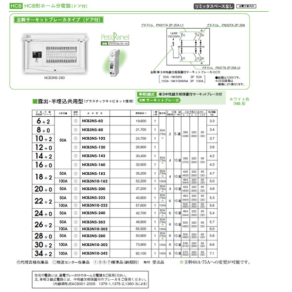 HCB3N5-160 日東工業 ホーム分電盤 HCB形ホーム分電盤 ドア付 リミッタスペースなし 主幹サーキットブレーカタイプ 露出・半埋込共用型 主幹3P50A 分岐16+0