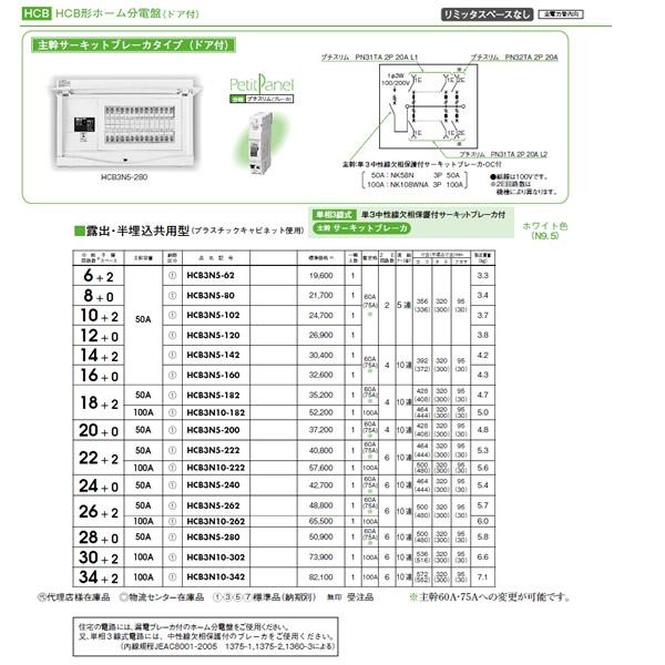 HCB3N5-280 日東工業 ホーム分電盤 HCB形ホーム分電盤 ドア付 リミッタスペースなし 主幹サーキットブレーカタイプ 露出・半埋込共用型 主幹3P50A 分岐28+0