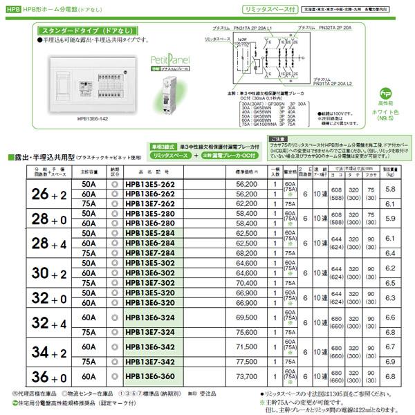 HPB13E5-280 日東工業 ホーム分電盤 HPB形ホーム分電盤 ドアなし リミッタスペース付 スタンダードタイプ 露出・半埋込共用型 主幹3P50A 分岐28+0
