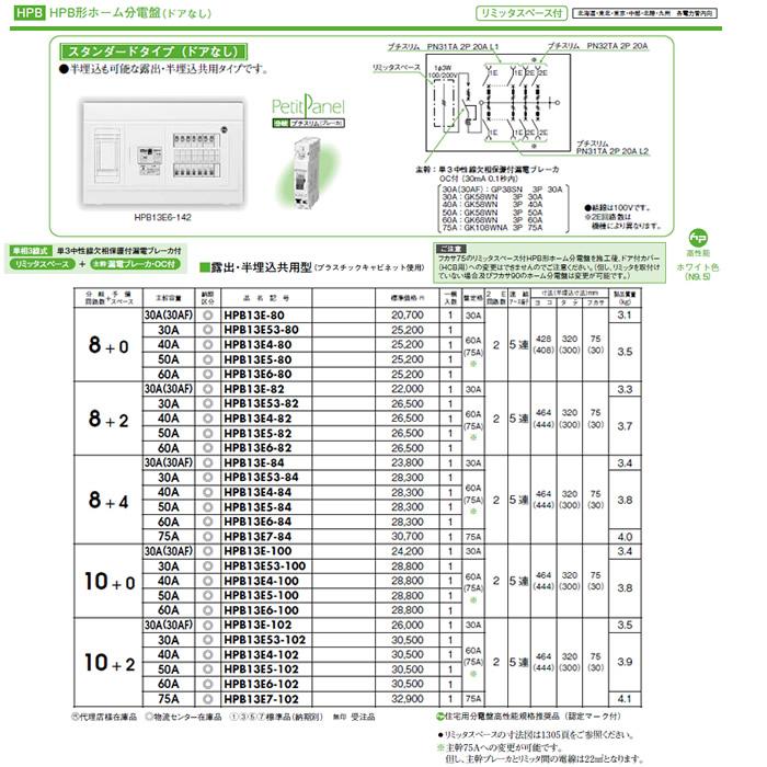 HPB13E6-82 日東工業 ホーム分電盤 HPB形ホーム分電盤 ドアなし リミッタスペース付 スタンダードタイプ 露出・半埋込共用型 主幹3P60A 分岐8+2