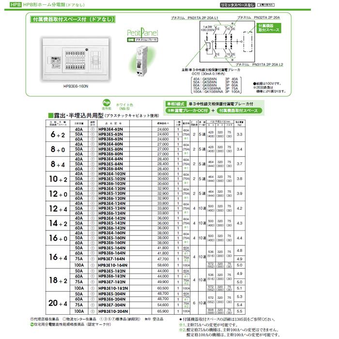 HPB3E5-62N 日東工業 ホーム分電盤 HPB形ホーム分電盤 ドアなし リミッタスペースなし 付属機器取付スペース付 露出・半埋込共用型 主幹3P50A 分岐6+2