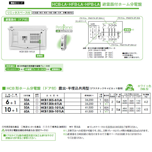 HCB13E6-61LA 日東工業 避雷器付 HCB形ホーム分電盤(ドア付) リミッタスペース付 露出・半埋込共用型 主幹3P60A 分岐6+1