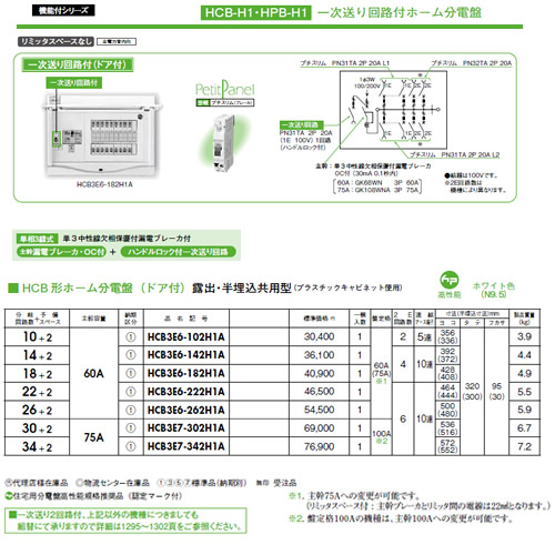 HCB3E6-102H1A 日東工業 一次送り回路付 HCB形ホーム分電盤(ドア付) リミッタスペースなし 露出・半埋込共用型 主幹3P60A 分岐10+2