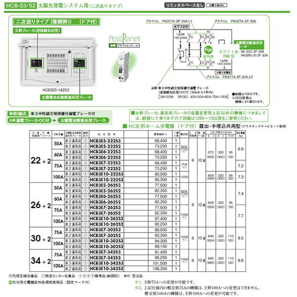HCB3E7-222S3 日東工業 太陽光発電システム用 HCB形ホーム分電盤 二次送り・S3タイプ(ドア付) リミッタスペースなし 露出・半埋込共用型 主幹3P75A 分岐22+2