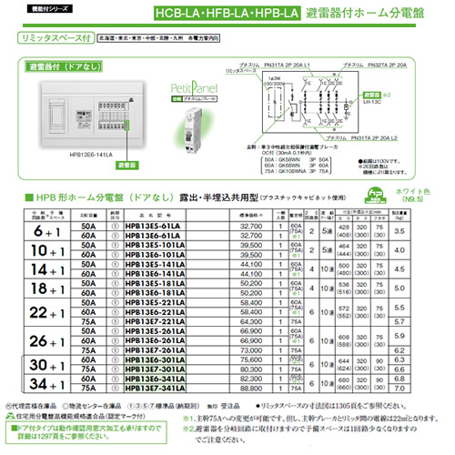 HPB13E5-61LA 日東工業 避雷器付 HPB形ホーム分電盤(ドアなし) リミッタスペース付 露出・半埋込共用型 主幹3P50A 分岐6+1