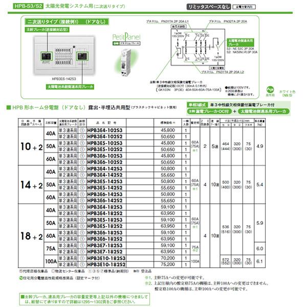 HPB3E10-182S3 日東工業 太陽光発電システム用 HPB形ホーム分電盤 二次送り・S3タイプ(ドアなし) リミッタスペースなし 露出・半埋込共用型 主幹3P100A 分岐18+2