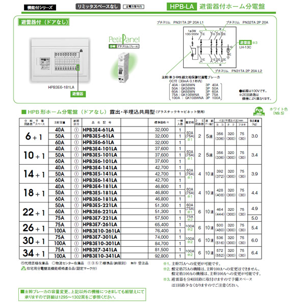 HPB3E4-61LA 日東工業 避雷器付 HPB形ホーム分電盤(ドアなし) リミッタスペースなし 露出・半埋込共用型 主幹3P40A 分岐6+1