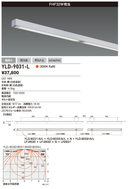 山田照明 照明器具LED一体型ベースライト クロスセクション86非調光 シーリングタイプ FHF32W相当 端部A 電球色YLD-9031-L