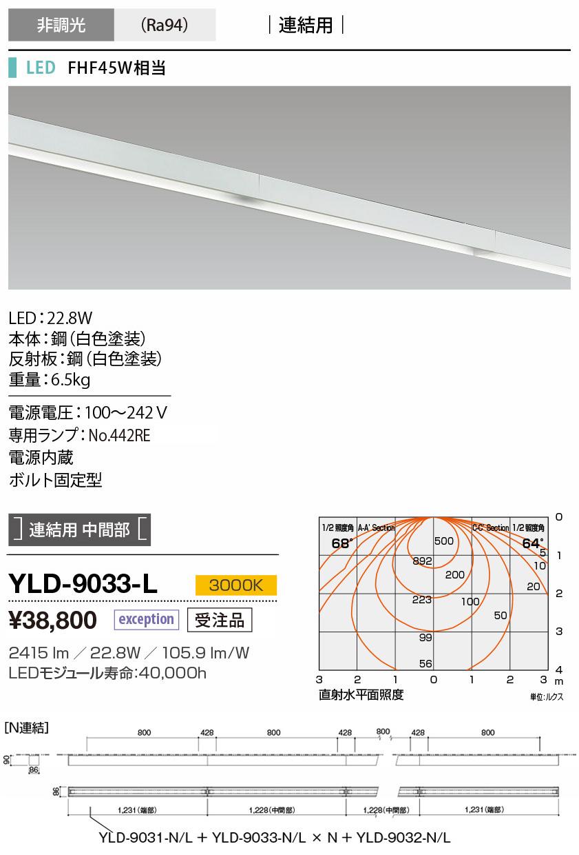 山田照明 照明器具LED一体型ベースライト クロスセクション86非調光 シーリングタイプ FHF32W相当 連結用中間部 電球色YLD-9033-L