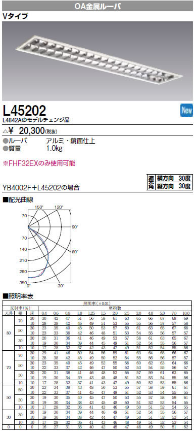 三菱電機 施設照明部材ベースライト用部材 OA金属ルーバ グレア分類:VタイプL45202