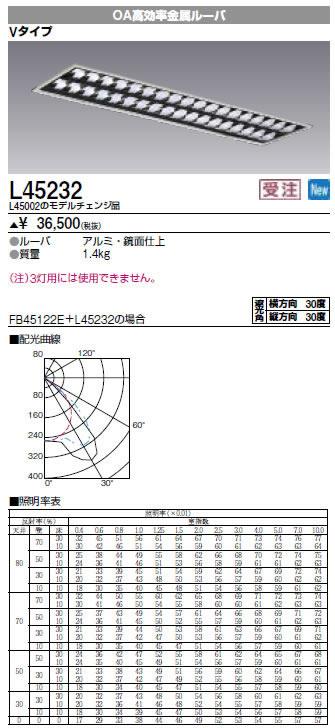三菱電機 施設照明部材ベースライト用部材 OA高効率金属ルーバ グレア分類:VタイプL45232