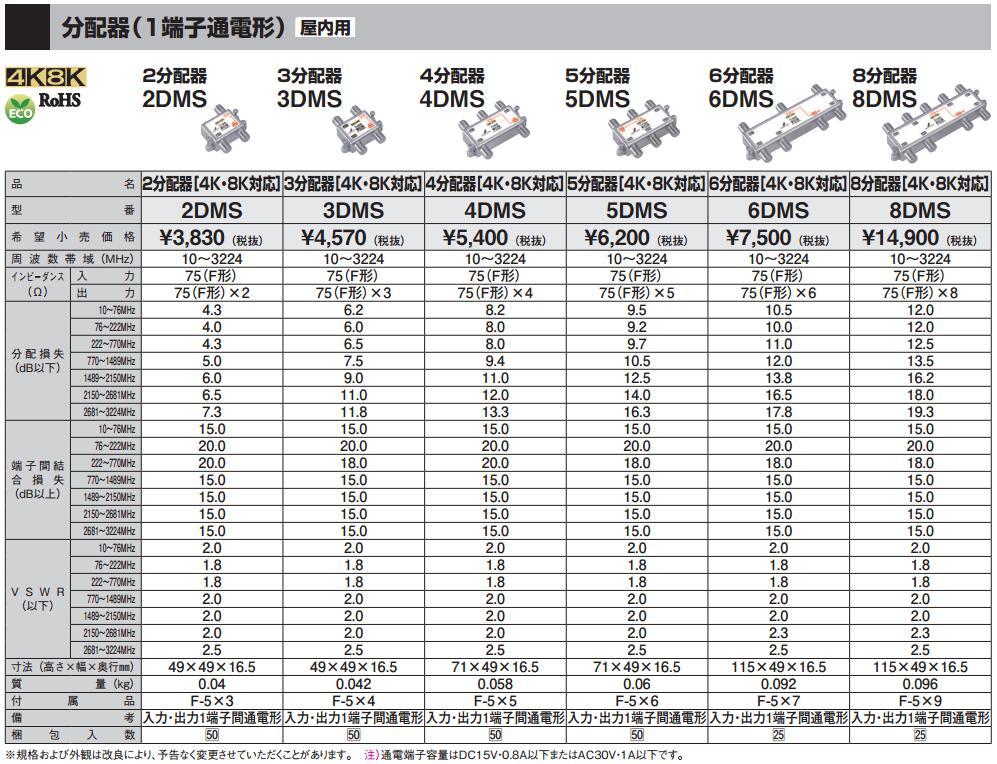 DXアンテナ 分配器(1端子通電形)8分配器 屋内用 2K・4K・8K対応 高シールド8DMS