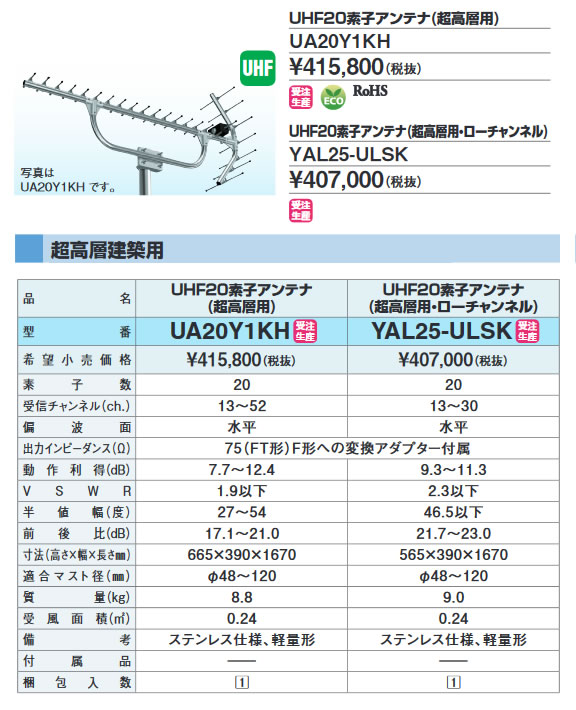 DXアンテナ 共同受信用UHFアンテナ超高層建築用 UHF20素子アンテナUA20Y1KH