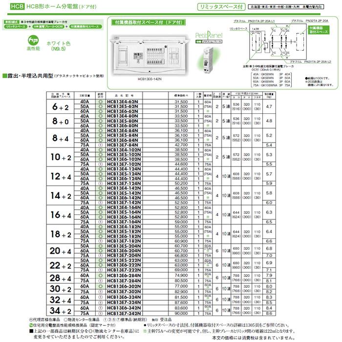 日東工業 ホーム分電盤HCB形ホーム分電盤 ドア付リミッタスペース・付属機器取付スペース付露出・半埋込共用型 主幹3P50A 分岐6+2HCB13E5-62N