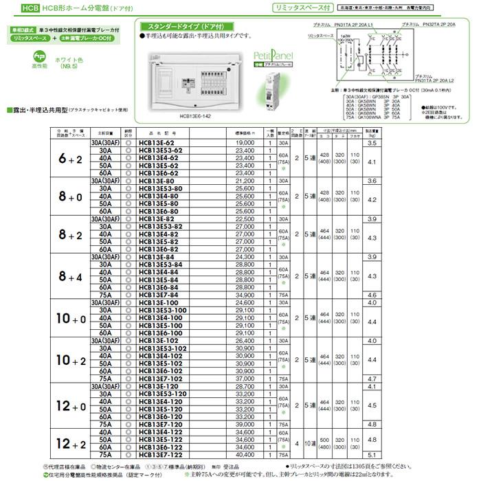 日東工業 ホーム分電盤HCB形ホーム分電盤 ドア付リミッタスペース付 スタンダードタイプ露出・半埋込共用型 主幹3P30A 分岐6+2HCB13E53-62