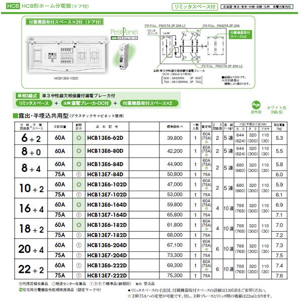 日東工業 ホーム分電盤HCB形ホーム分電盤 ドア付リミッタスペース付付属機器取付スペース×2付露出・半埋込共用型 主幹3P60A 分岐8+4HCB13E6-84D