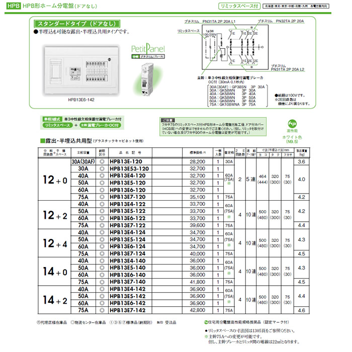 日東工業 ホーム分電盤HPB形ホーム分電盤 ドアなしリミッタスペース付 スタンダードタイプ露出・半埋込共用型 主幹3P50A 分岐12+4HPB13E5-124