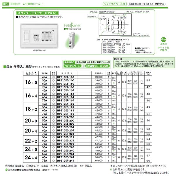 日東工業 ホーム分電盤HPB形ホーム分電盤 ドアなしリミッタスペース付 スタンダードタイプ露出・半埋込共用型 主幹3P60A 分岐24+0HPB13E6-240