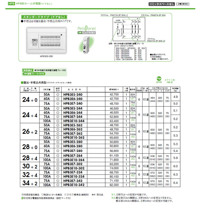 日東工業 ホーム分電盤HPB形ホーム分電盤 ドアなしリミッタスペースなし スタンダードタイプ露出・半埋込共用型 主幹3P50A 分岐24+4HPB3E5-244