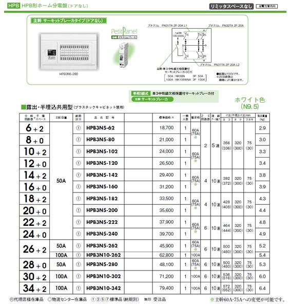 日東工業 ホーム分電盤HPB形ホーム分電盤 ドアなしリミッタスペースなし主幹 サーキットブレーカタイプ露出・半埋込共用型 主幹3P50A 分岐18+2HPB3N5-182