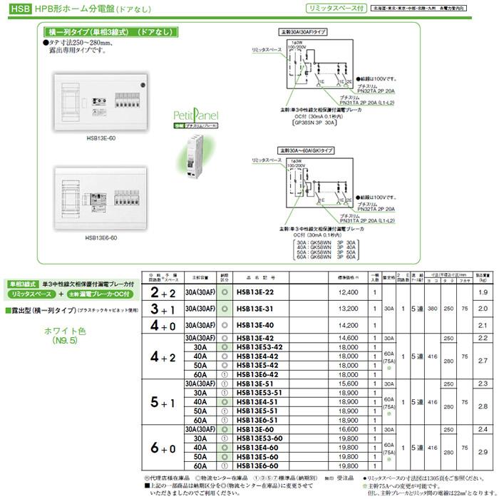 日東工業 ホーム分電盤HPB形ホーム分電盤 ドアなしリミッタスペース付横一列タイプ(単相3線式) 露出型 主幹3P40A 分岐5+1HSB13E4-51