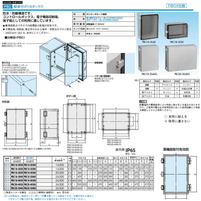 日東工業 プラボックスコントロールボックス蝶番付ポリカボックス 屋内用 透明扉付PBC20-5040