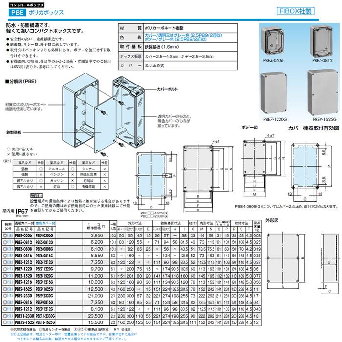 日東工業 プラボックスコントロールボックスポリカボックス 屋内用 透明カバー付PBE11-2330